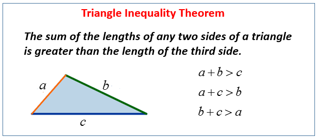 Triangle Inequality AngleSide Relationship solutions examples – Triangle Inequalities Worksheet