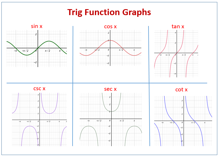 Graphing Trigonometric Functions: Sin, Cos, Tan, Sec, Csc ... on graphing sin functions, graphing inverse functions, graphing polynomials, graphing discrete functions, graphing complex numbers, graphing quadratic, graphing logarithmic functions, graphing rational functions, graphing cosine functions, graphing calculus functions, graphing vector functions, graphing polygons, graphing hyperbolic functions, graphing tan functions, graphing exponential functions, graphing root functions, graphing derivatives, graphing math, graphing linear functions, graphing systems of equations,