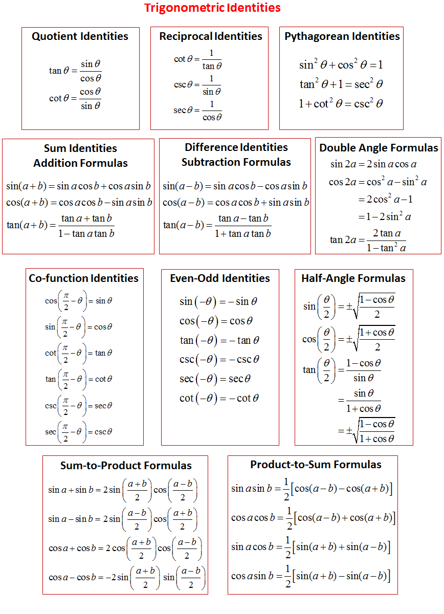 trigonometric equations ©2005 paul dawkins trig cheat sheet definition of the trig functions right triangle definition for this definition we assume that 0 2 p q or 0°q°90 opposite sin.