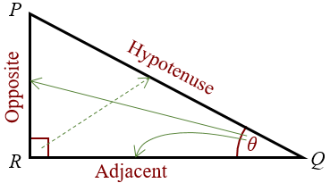 sides of right triangle