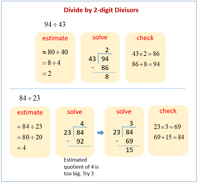 Two-Digit Divisors