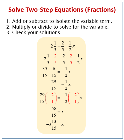Solving Two Step Equations - Fractions (examples, Solutions, Videos,  Activities)