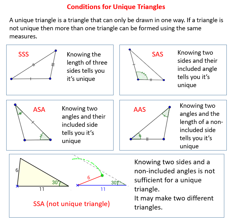 Conditions for Unique Triangles