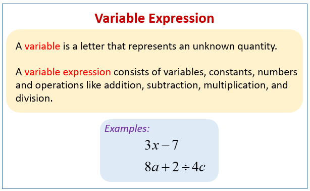 Variable Expression