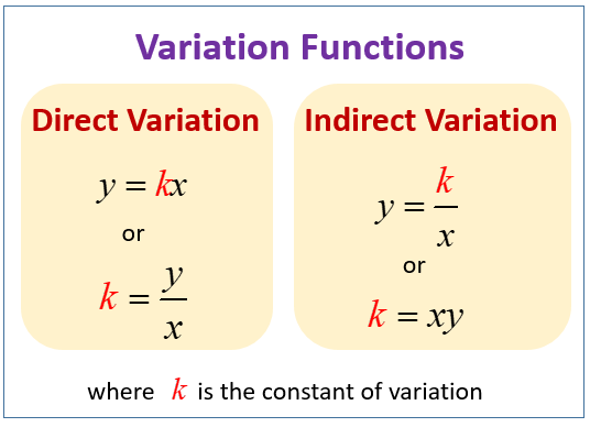 Variation Functions