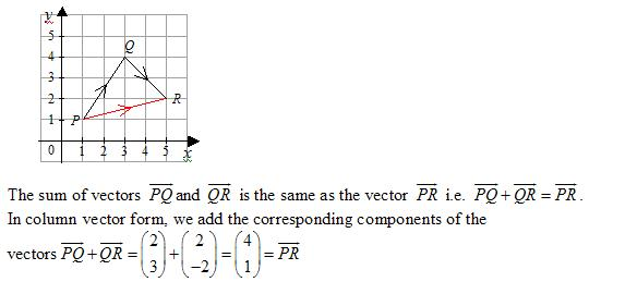 Vector Addition solutions examples videos – Vector Components Worksheet