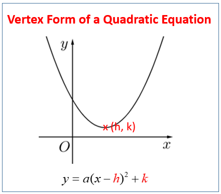 vertex-form-equation Mathway Equation Solver on equation graphs, equation question, equation charts, equation calculator, equation typer, equation for a circle, equation tables, equation by substitution, equation wallpaper, equation editor, equation 4 grade, equation math, equation algebra, equation puzzles,