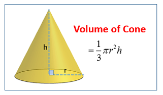 how to find the capasity of a cone