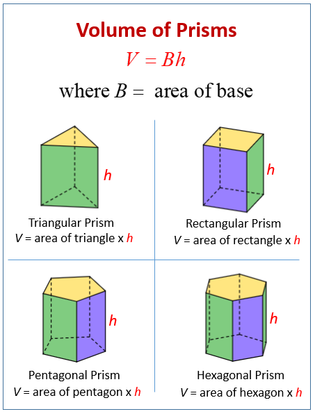 Volume of Prisms: Examples (videos, worksheets, solutions ...