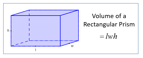 volume rectangular prism