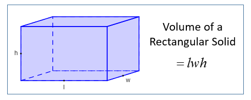 volume of rectangular solid