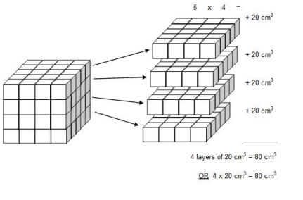 Worksheets Volume Counting Cubes Worksheet understanding volume with examples videos of prism