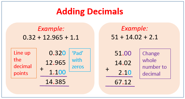 Add and Subtract Decimals (examples, solutions, videos)