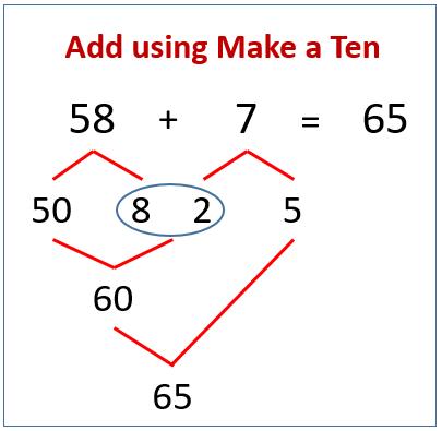 Add by Making a Ten