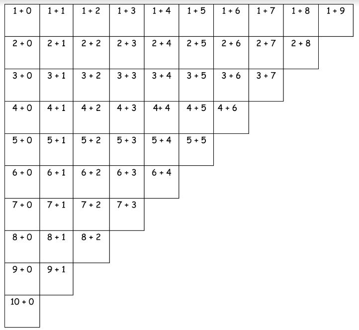 Addition Chart Common Core