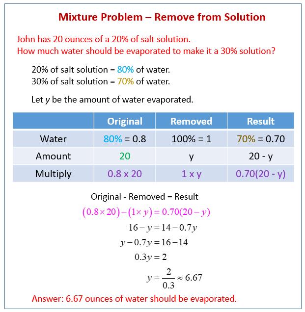 Algebra Mixture Problem - evaporation