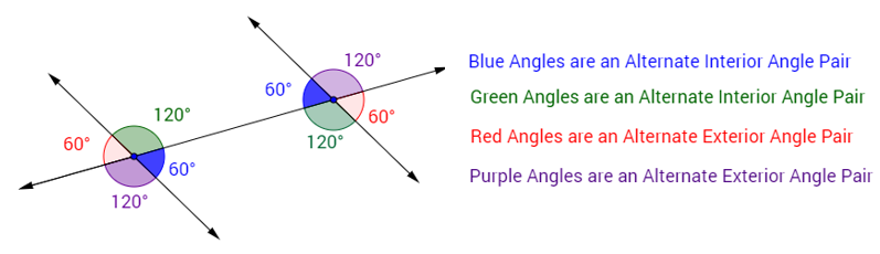 Do same side interior angles in a transversal equal 180 for Exterior of an angle definition