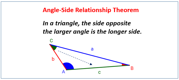 Triangle Inequality Angle Side Relationship Solutions Examples