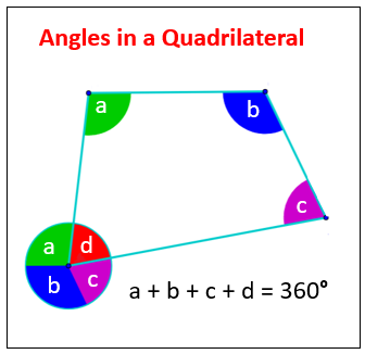 Angles In Quadrilaterals Solutions Examples Videos