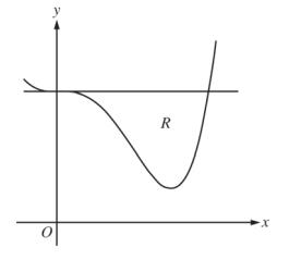 AP Calculus AB 2014