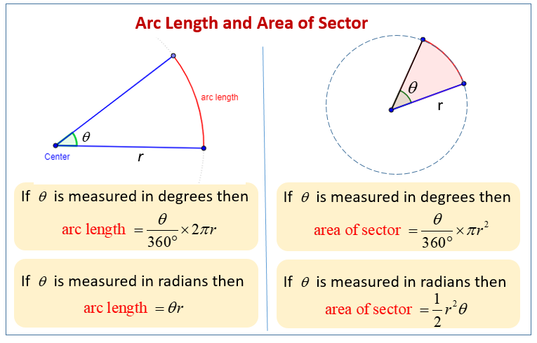 Arc Length Area of Sector