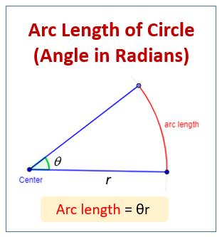 Arc Length: Radians