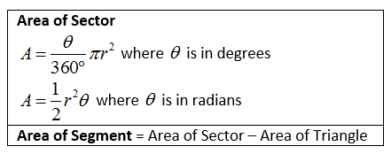 area of sector formula