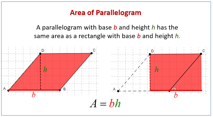 Area of Parallelogram Rectangle