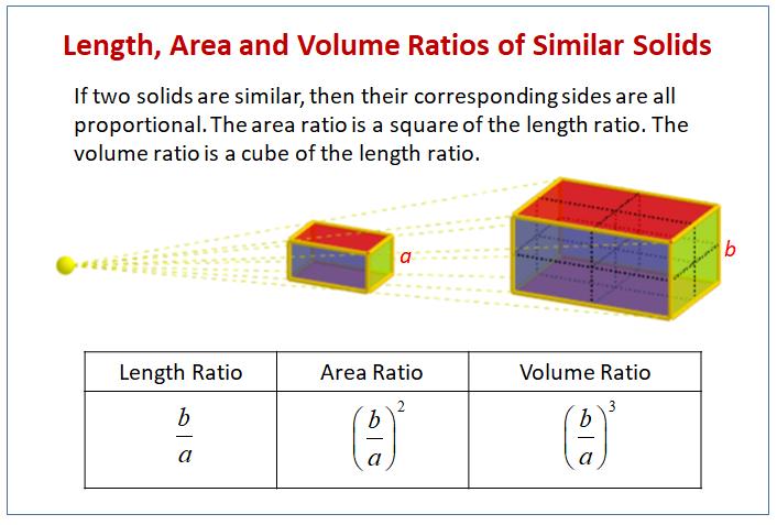 Area Volume Ratios Similar