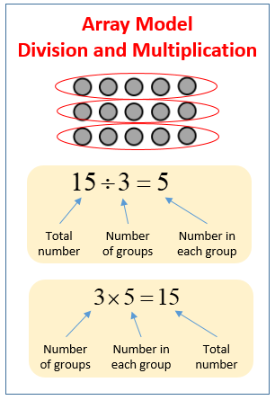 Array Division Multiplication