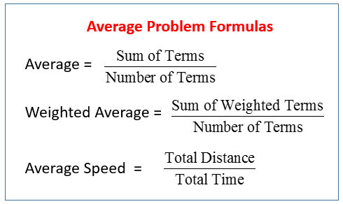 Average Problem Formulas