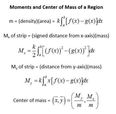 center of mass of region