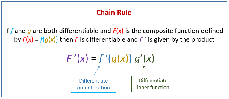 Chain Rule Examples