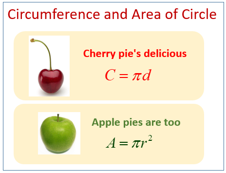 Circumference and Area of Circle formula
