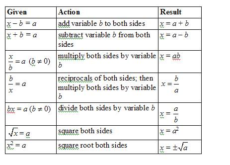 solve for variable