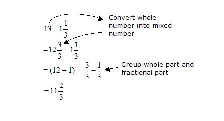 Subtracting Fractions from a Whole Number (with worked solutions ...