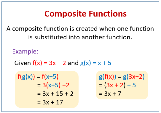 Composite Functions (solutions, examples, videos)