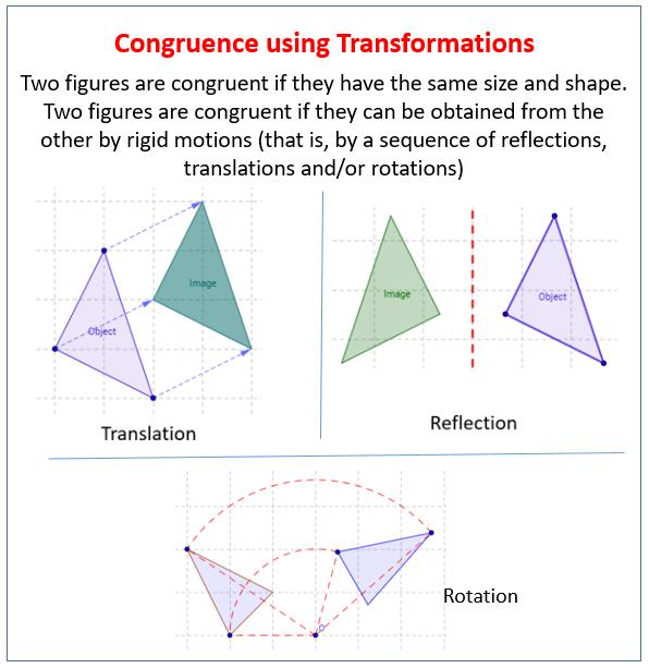 Congruence Transformations