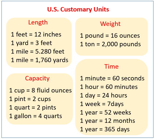 Customary Unit Conversions