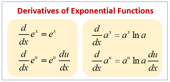 Calculus - Exponential Derivatives (examples, solutions, videos) on exponents in numerical form, linear form, numbers in symbol form, standard form, logarithmic form, general form, geometric form, expanded form, polar form, line form, radical form, log form, slope-intercept form, parametric form, 10 in exponent form, parabola form,