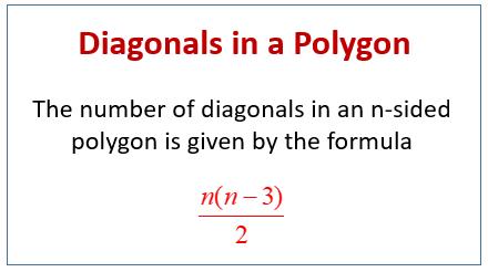 Diagonals in Polygon