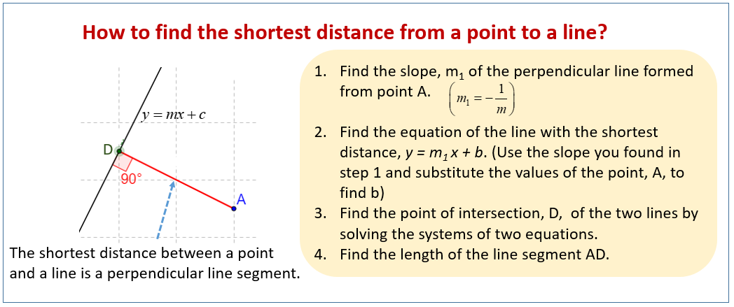 Shortest distance between a point and a line