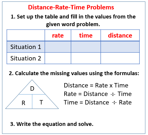 Rate Distance Time Word Problems (solutions, videos, examples)