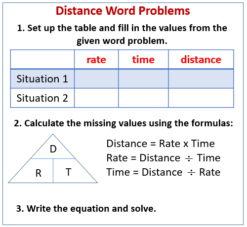 Distance Word Problems