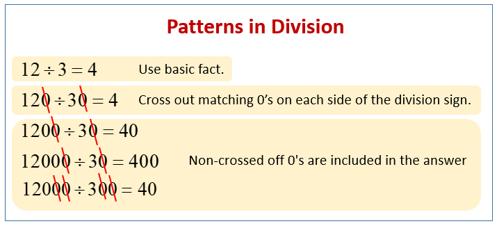 Division Patterns