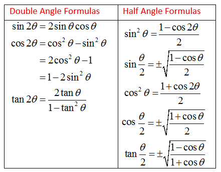 Double-Angle Formula and Half-Angle Formula (solutions