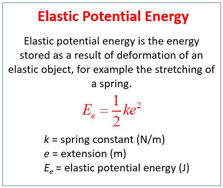 Elastic Potential Energy Formula
