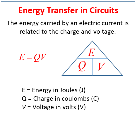 Energy Transfer in Circuits
