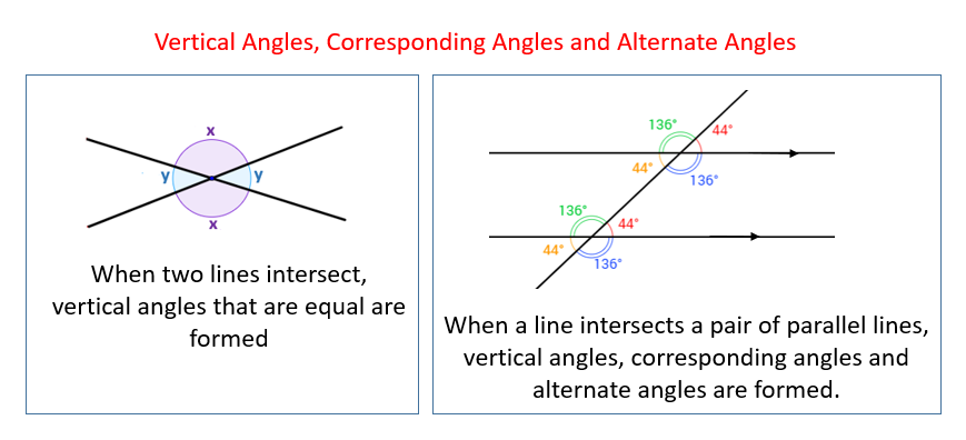 Pairs of angles examples solutions videos What do exterior angles of a triangle add up to