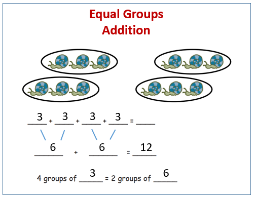 Equal Groups and Addition